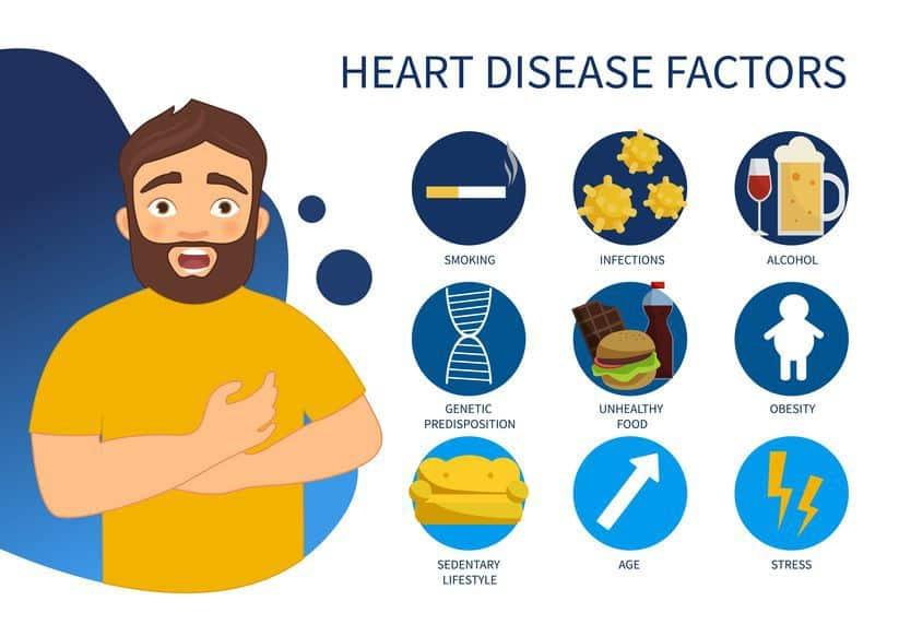 The Common Symptoms Of Heart Disease